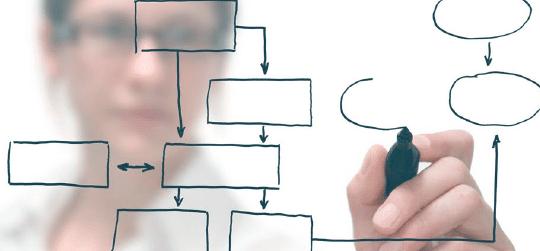 5 Dicas para uma Gestão de Processos com Sucesso 1