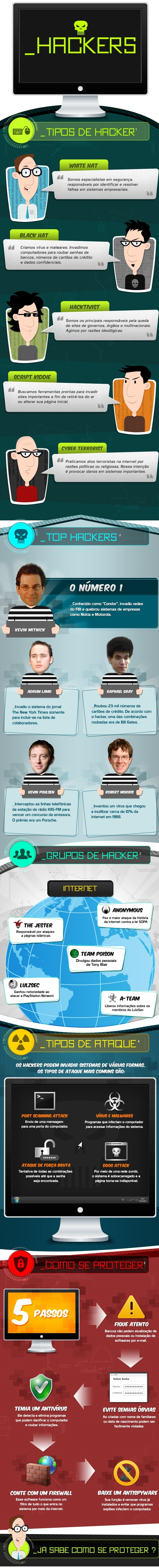 Proteja-se do Hacking… 13