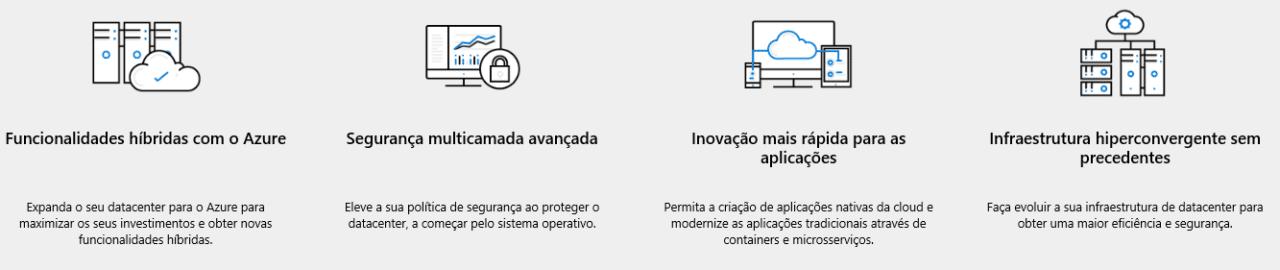 fim suporte Windows 7 e Windows Server 2008 R2