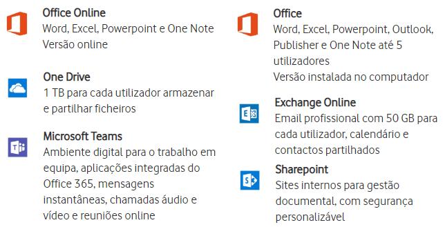 Microsoft Office 365 - Transformação Digital e inovação além da redução de custos 4