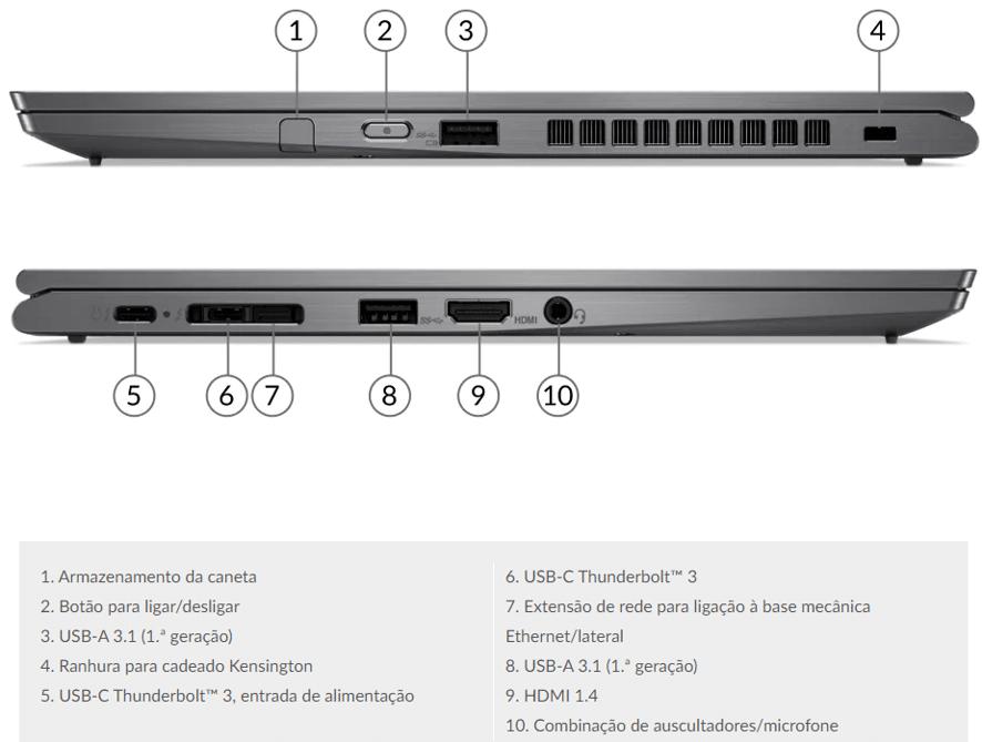 Chegou o novo Lenovo ThinkPad X1 Yoga (5.ª geração) 5