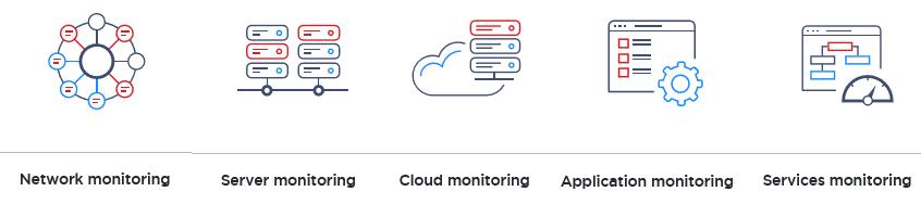 Porquê implementar um sistema de monitorização de TI na sua empresa 5